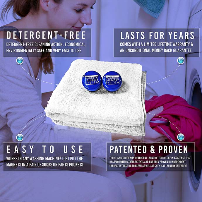 Magnetic Laundry System Overview
